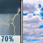 Friday: Showers And Thunderstorms Likely then Mostly Cloudy