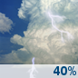 Saturday: Slight Chance Showers And Thunderstorms then Chance Showers And Thunderstorms