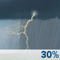 Today: Slight Chance Showers And Thunderstorms then Chance Showers And Thunderstorms
